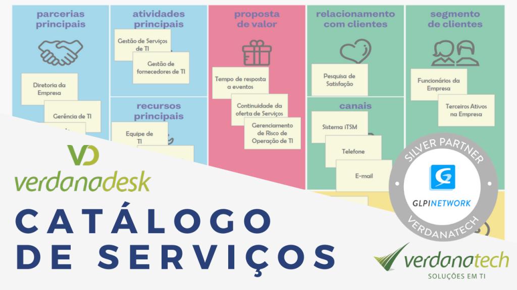 Como fazer um Catálogo de Serviços